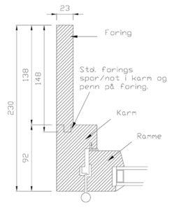 Vikeså Vindu - Utforinger - Standard montert eller løs foring